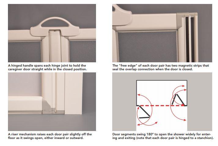 caregiver-door-features.jpg