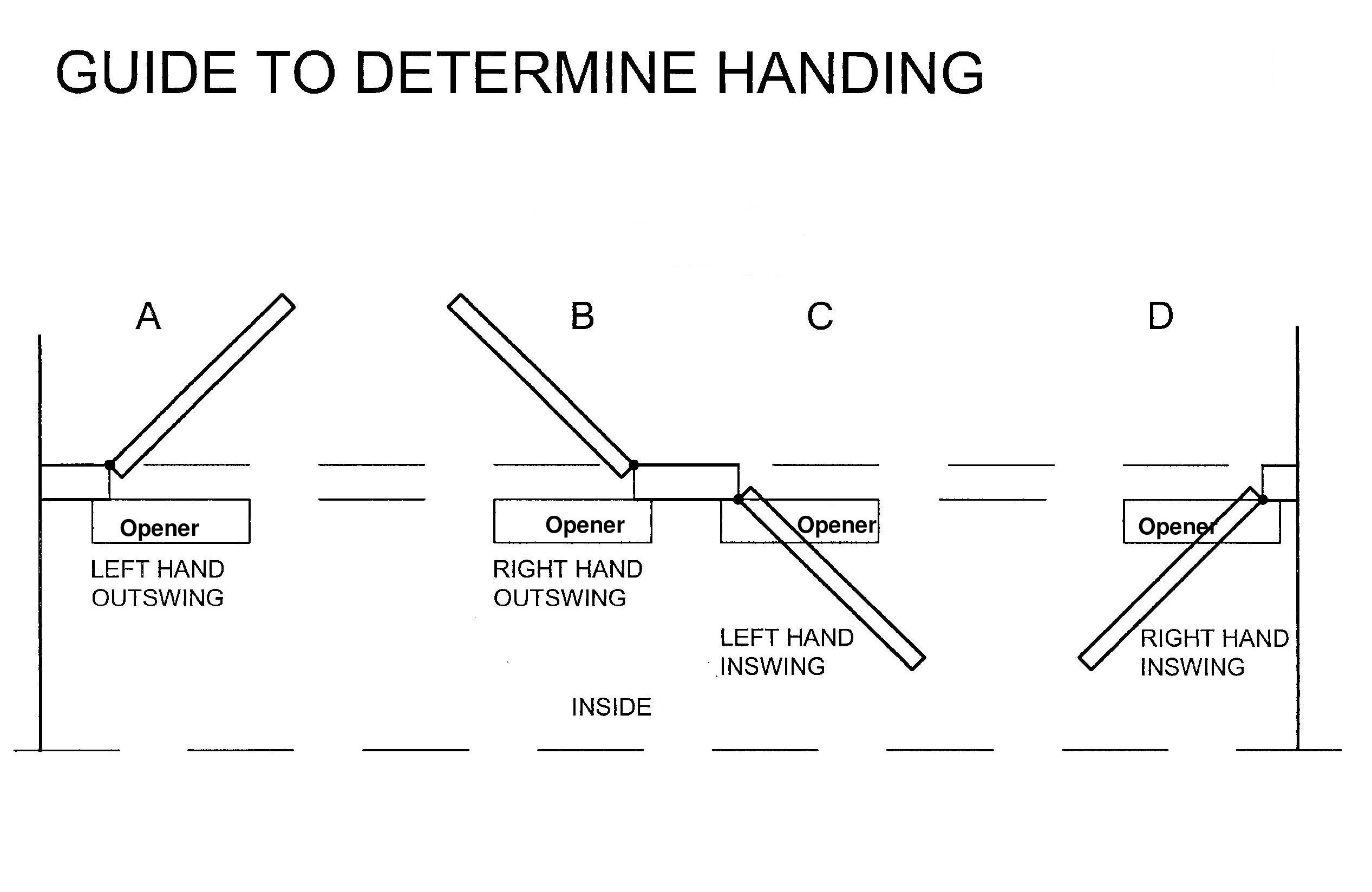 handing-form-cp-revised.jpg
