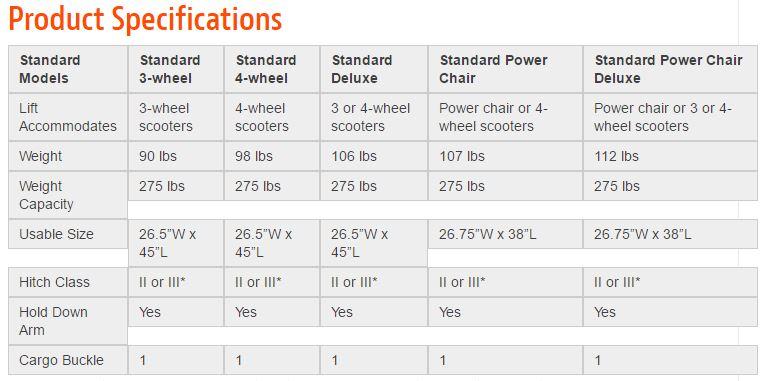 haulway-standard-specs.jpg
